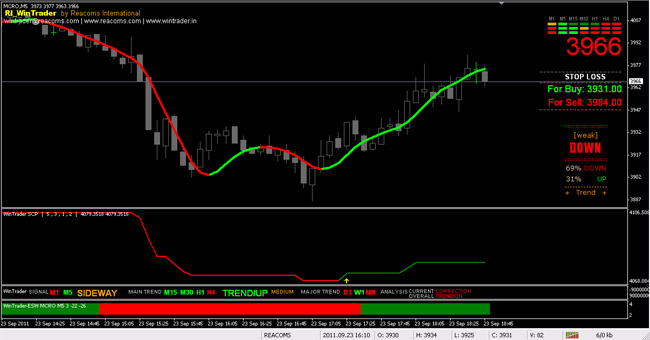 trading system real forex time
